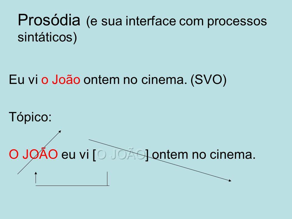 Prosódia (e sua interface com processos sintáticos)