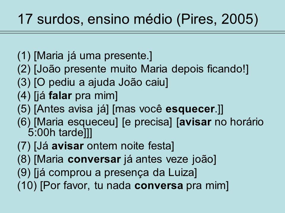 17 surdos, ensino médio (Pires, 2005)