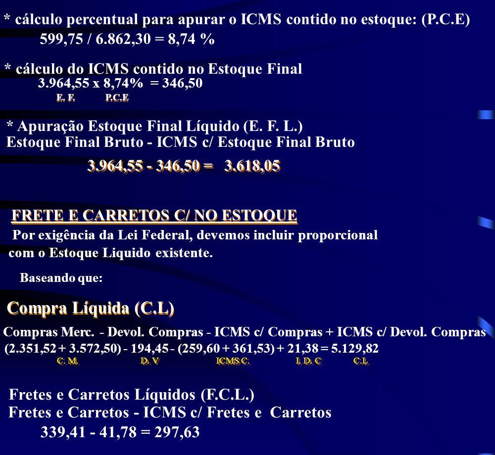 Compra Líquida (C.L) Fretes e Carretos Líquidos (F.C.L.)