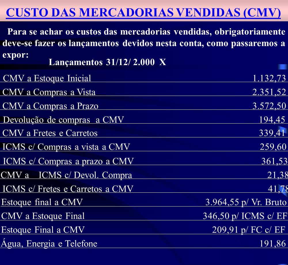 CUSTO DAS MERCADORIAS VENDIDAS (CMV)