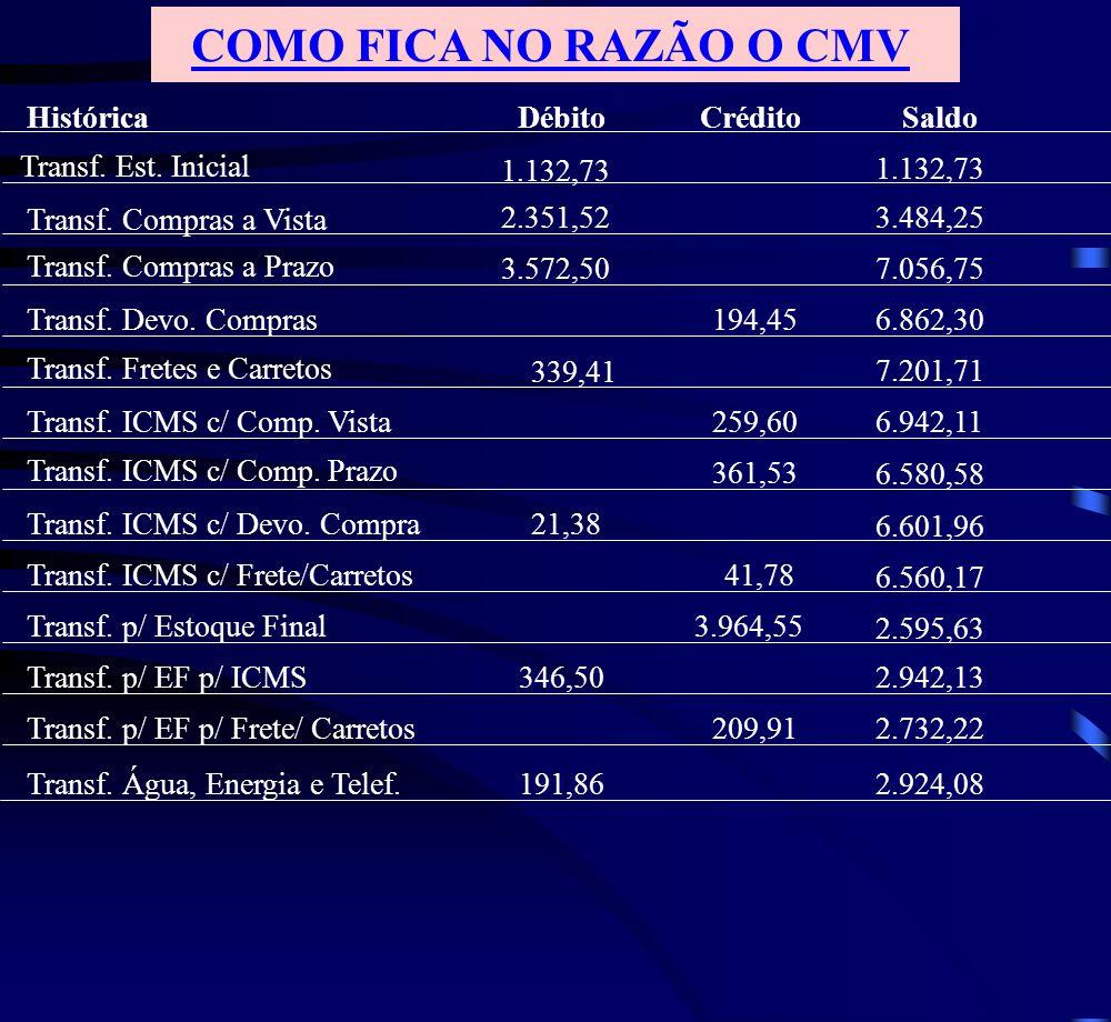 COMO FICA NO RAZÃO O CMV Histórica Débito Crédito Saldo