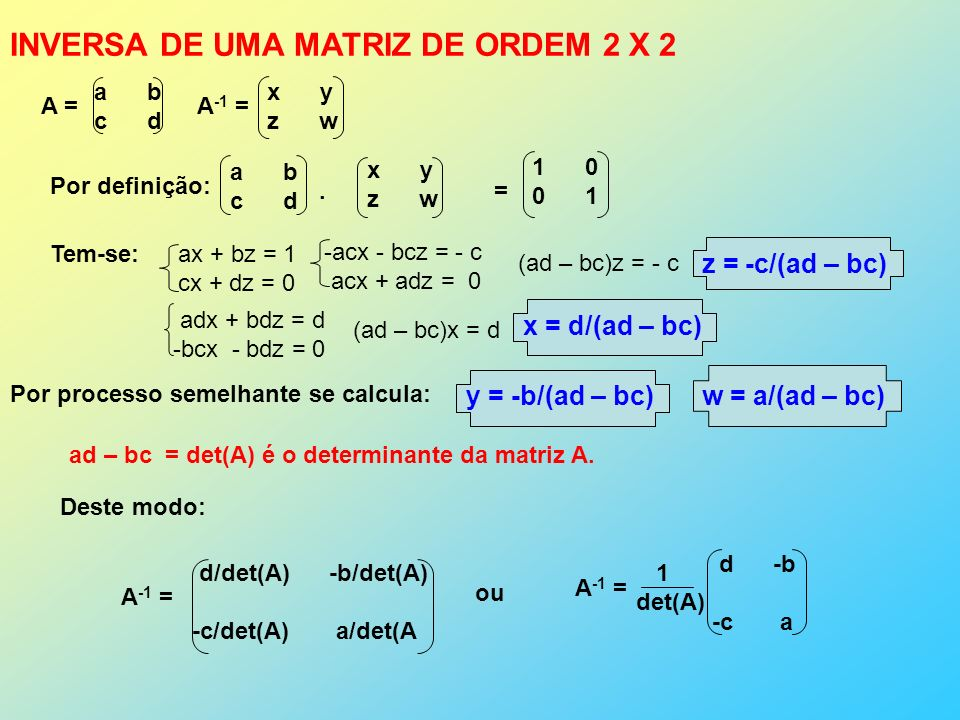 INVERSA DE UMA MATRIZ DE ORDEM 2 X 2