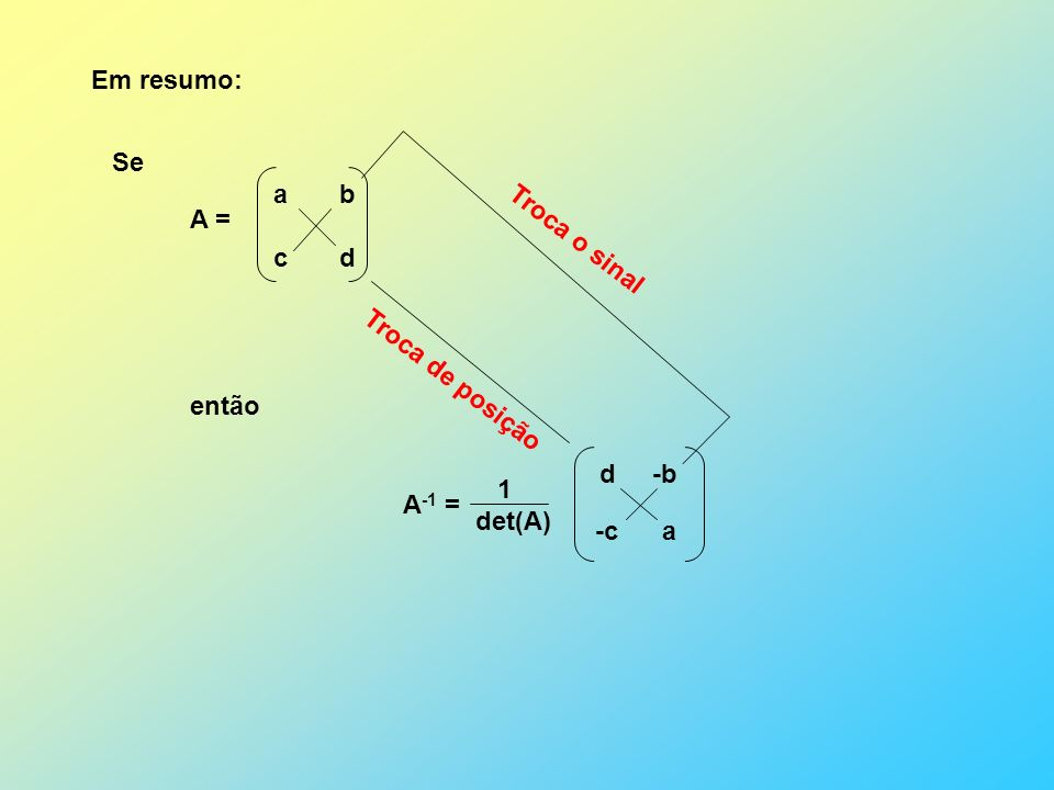 Em resumo: -c -b Troca o sinal Se A = a b c d d a Troca de posição então 1 det(A) A-1 =