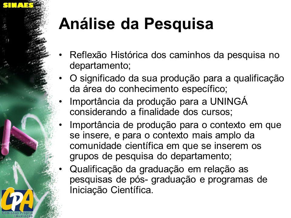 Análise da PesquisaReflexão Histórica dos caminhos da pesquisa no departamento;