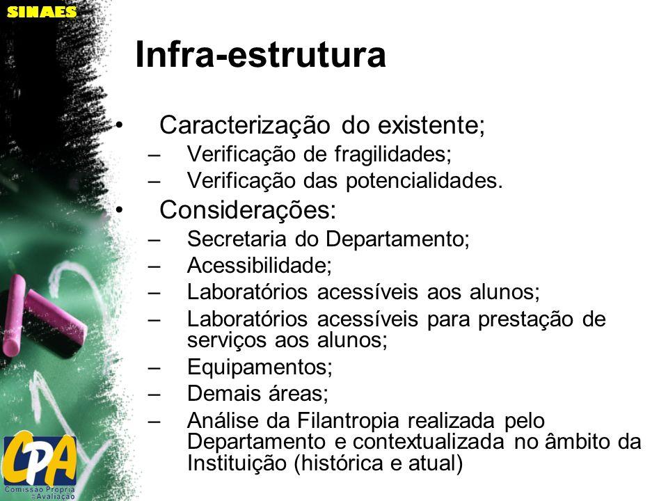 Infra-estrutura Caracterização do existente; Considerações: