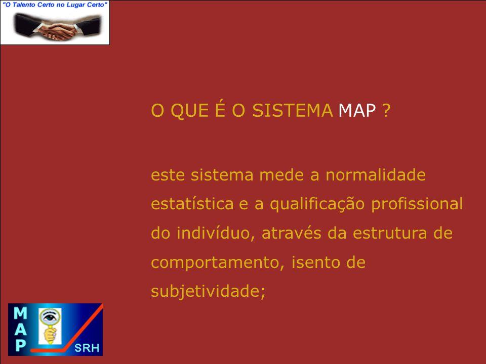 O QUE É O SISTEMA MAP este sistema mede a normalidade