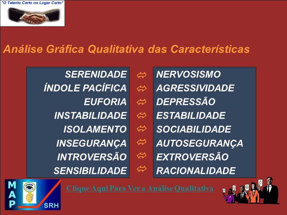 Clique Aqui Para Ver a Análise Qualitativa
