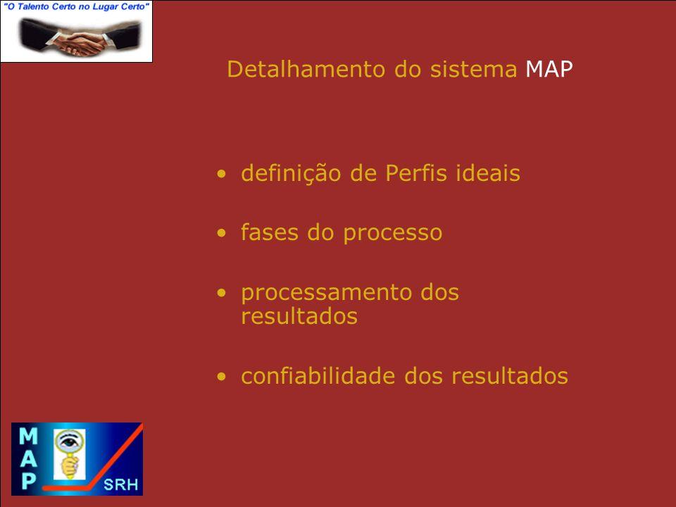 Detalhamento do sistema MAP