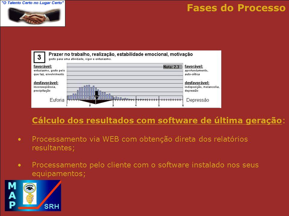 Fases do Processo Cálculo dos resultados com software de última geração: Processamento via WEB com obtenção direta dos relatórios resultantes;