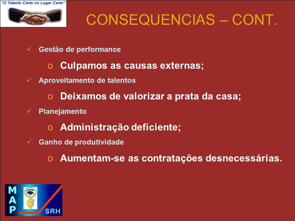 CONSEQUENCIAS – CONT. Culpamos as causas externas;