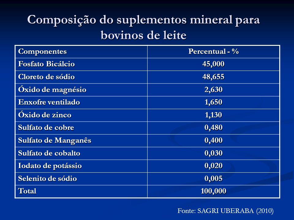 Composição do suplementos mineral para bovinos de leite