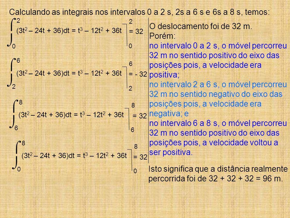Calculando as integrais nos intervalos 0 a 2 s, 2s a 6 s e 6s a 8 s, temos: