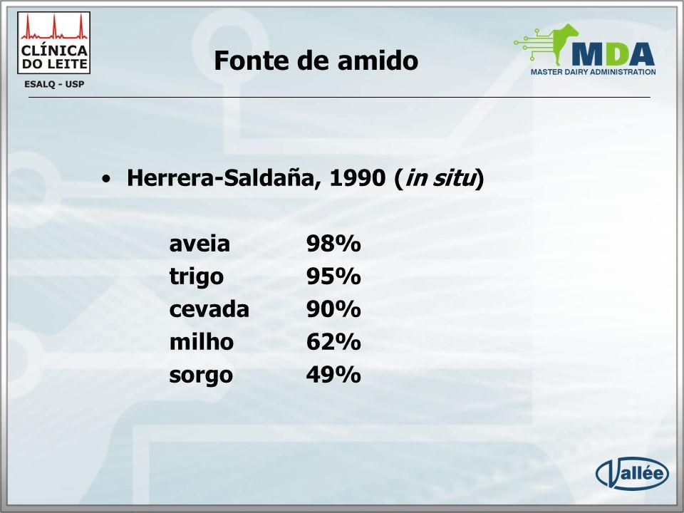 Fonte de amido Herrera-Saldaña, 1990 (in situ) aveia 98% trigo 95%