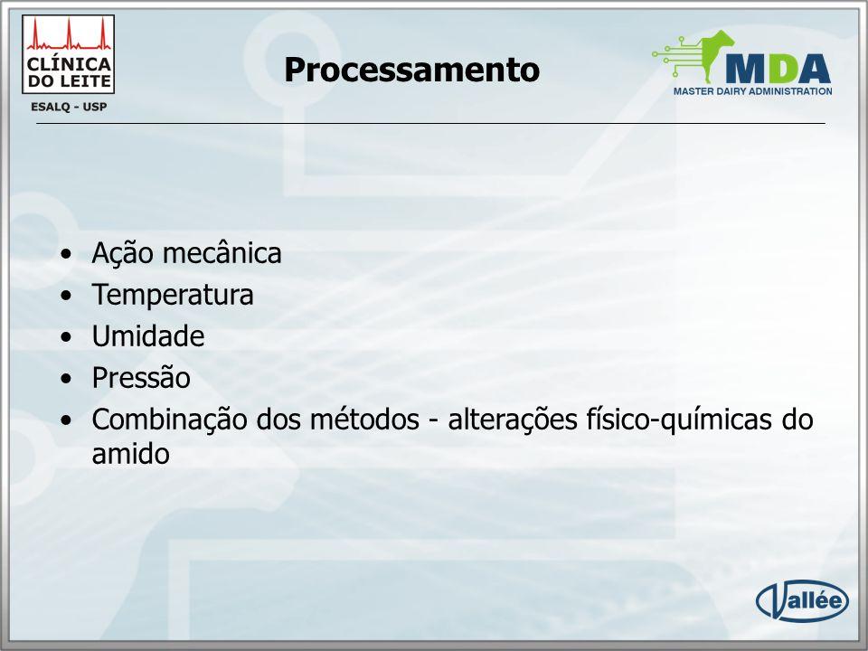 Processamento Ação mecânica Temperatura Umidade Pressão
