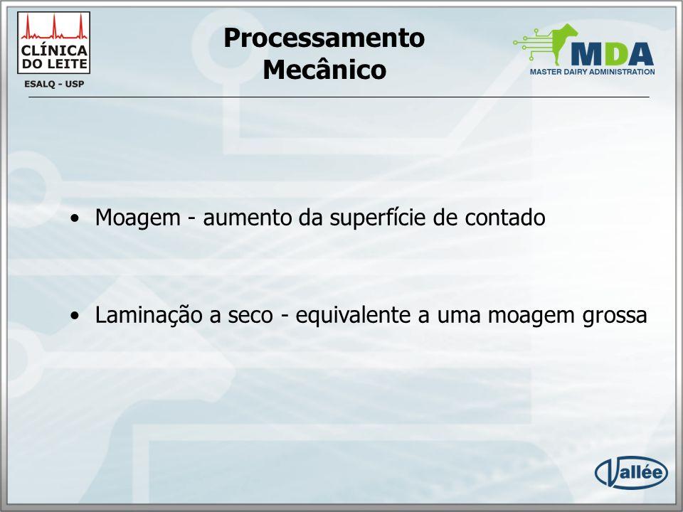 Processamento Mecânico
