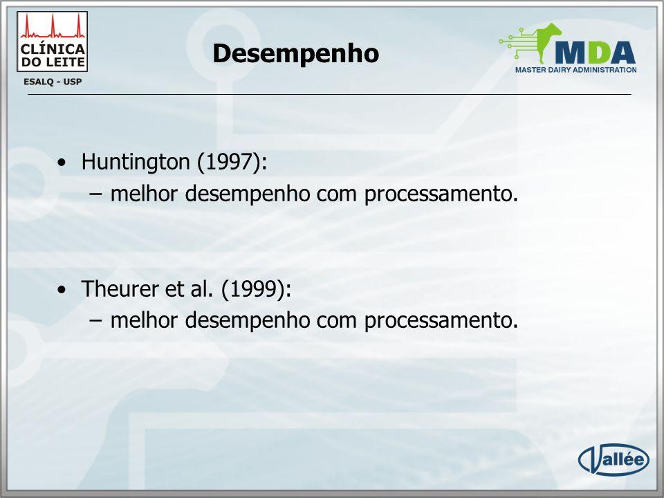 Desempenho Huntington (1997): melhor desempenho com processamento.