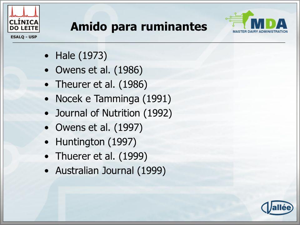 Amido para ruminantes Hale (1973) Owens et al. (1986)