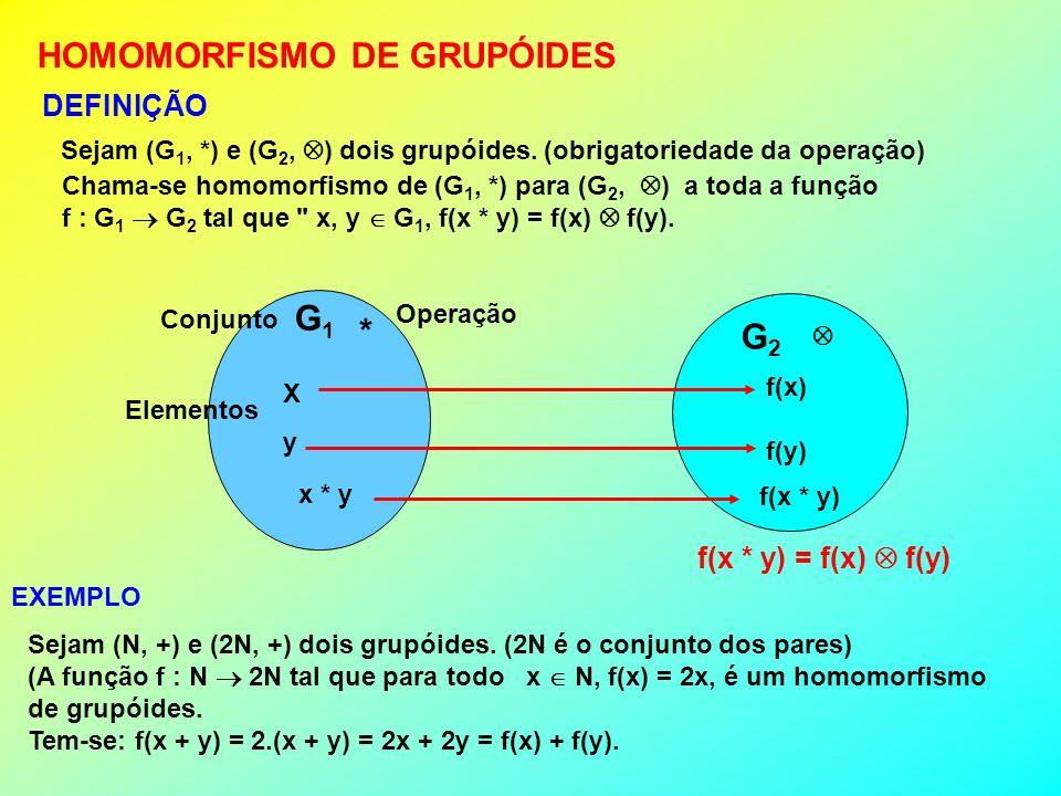 HOMOMORFISMO DE GRUPÓIDES