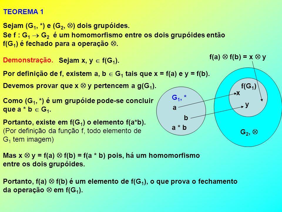 TEOREMA 1 Sejam (G1, *) e (G2, ) dois grupóides. Se f : G1  G2 é um homomorfismo entre os dois grupóides então.