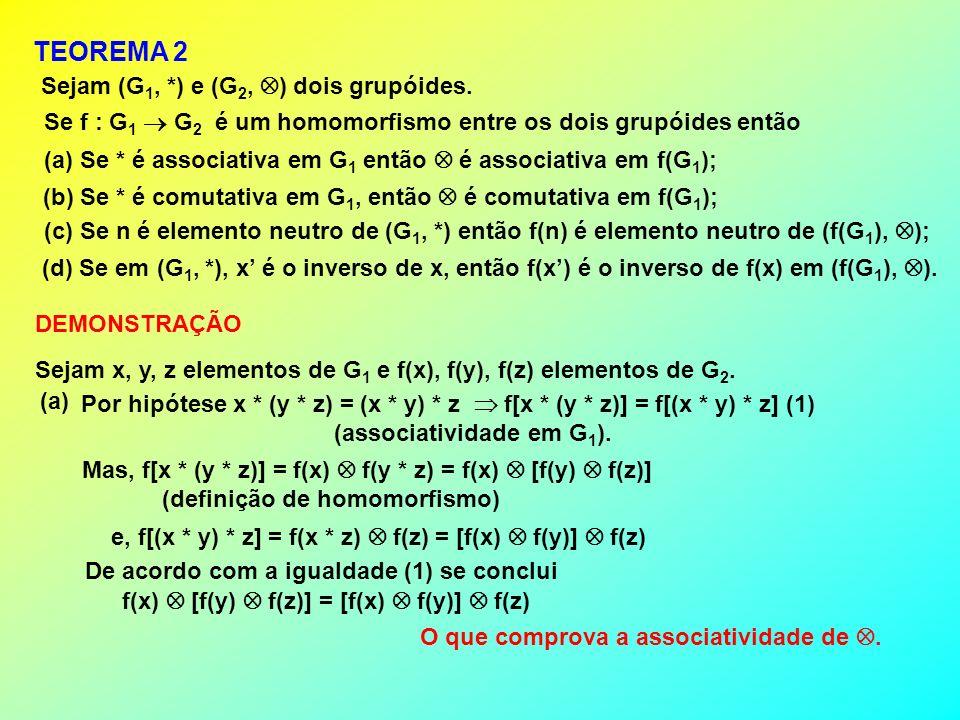 TEOREMA 2 Sejam (G1, *) e (G2, ) dois grupóides.