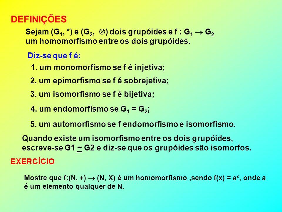 DEFINIÇÕES Sejam (G1, *) e (G2, ) dois grupóides e f : G1  G2