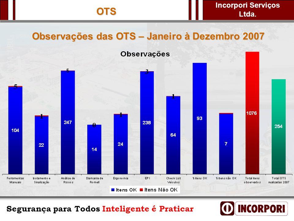 Observações das OTS – Janeiro à Dezembro 2007