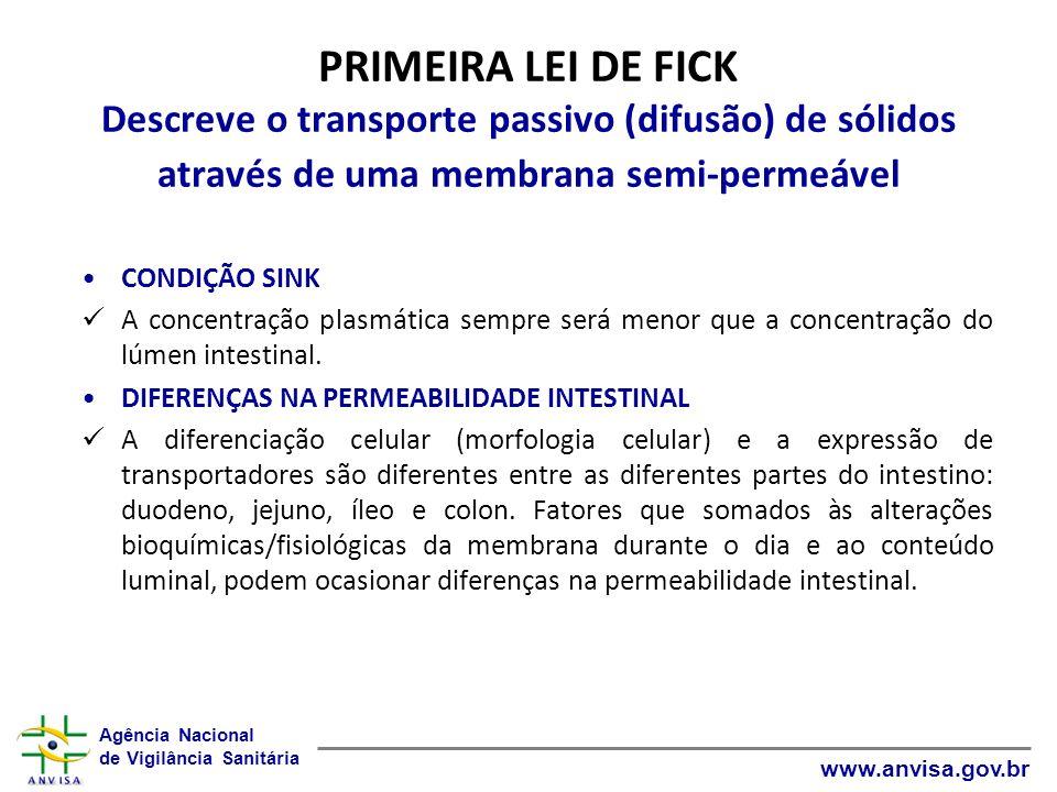 PRIMEIRA LEI DE FICK Descreve o transporte passivo (difusão) de sólidos através de uma membrana semi-permeável