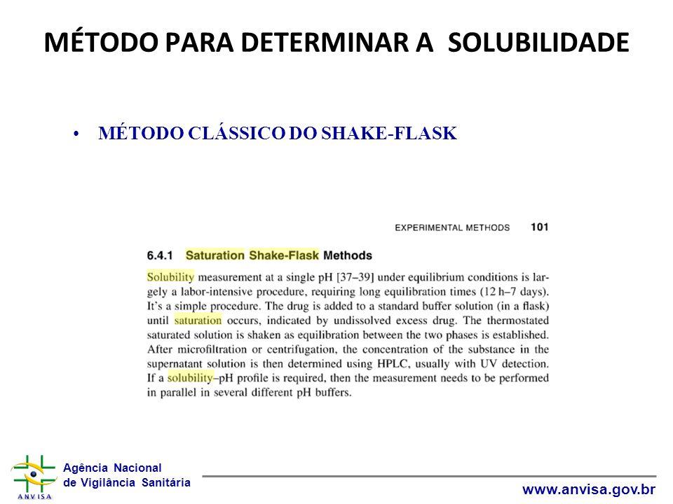 MÉTODO PARA DETERMINAR A SOLUBILIDADE
