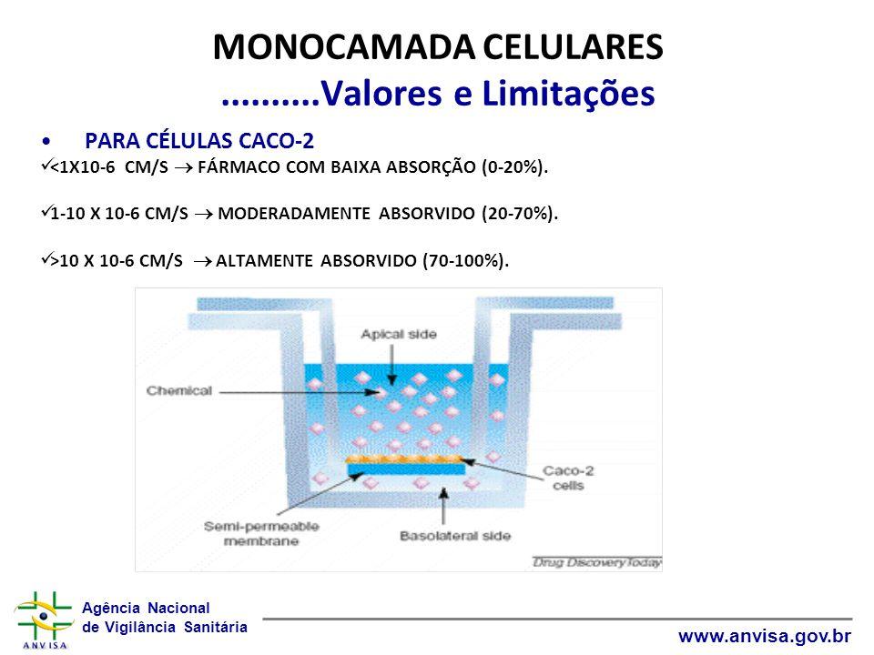 MONOCAMADA CELULARES ..........Valores e Limitações