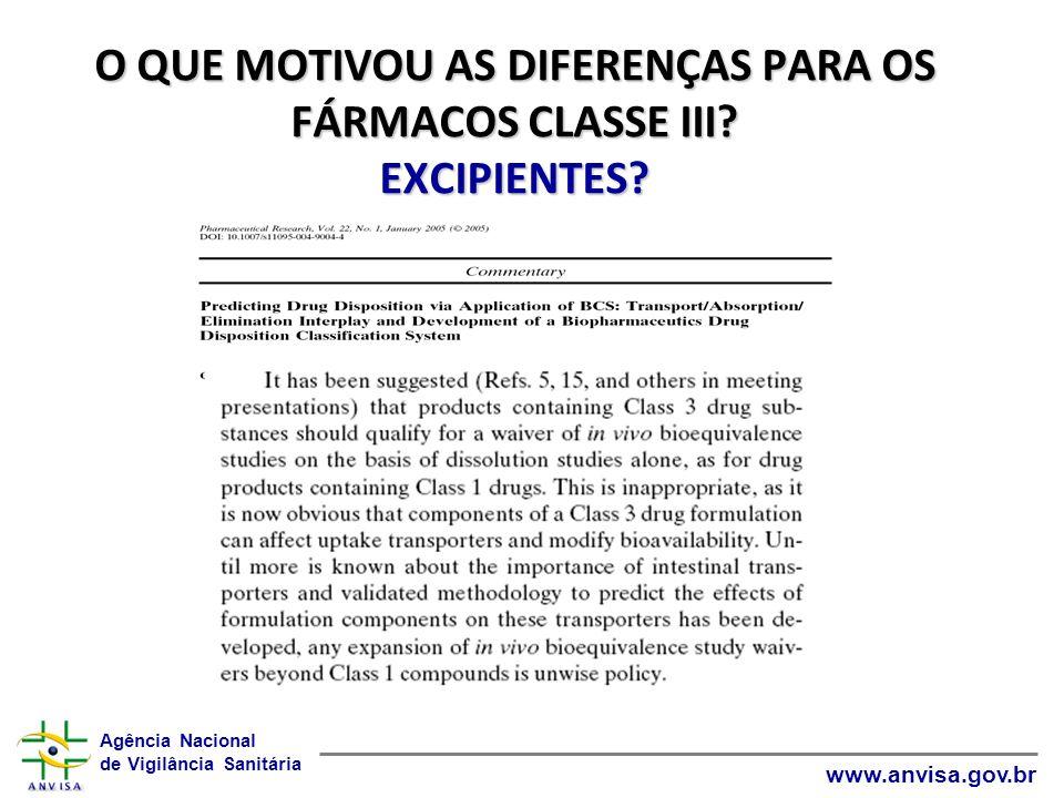 O QUE MOTIVOU AS DIFERENÇAS PARA OS FÁRMACOS CLASSE III EXCIPIENTES