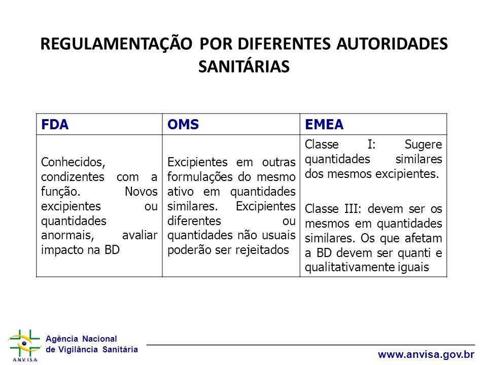 REGULAMENTAÇÃO POR DIFERENTES AUTORIDADES SANITÁRIAS