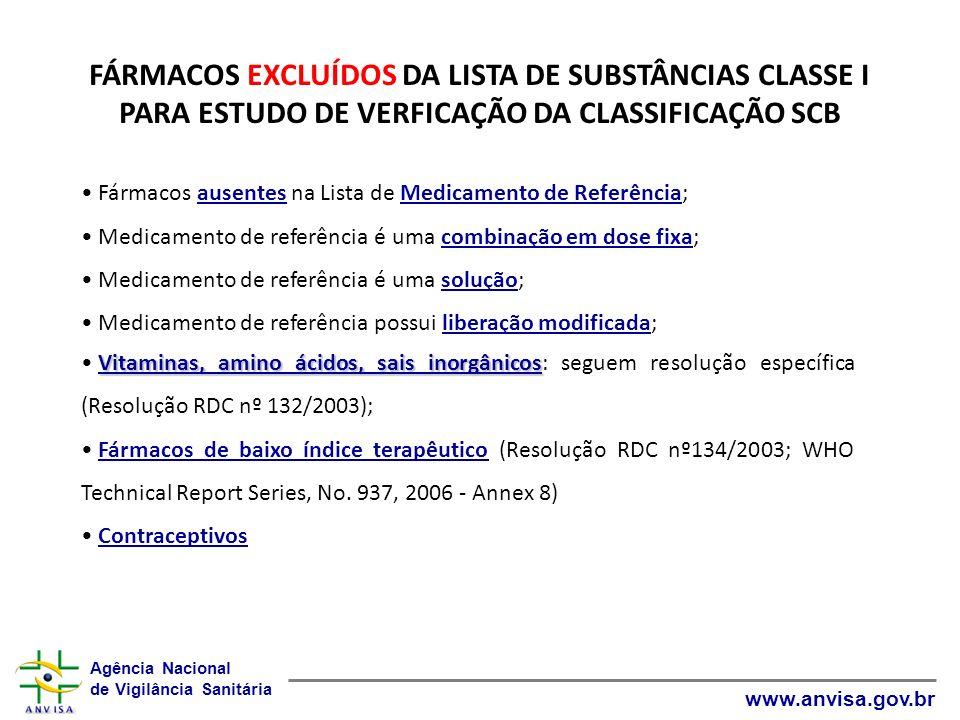 FÁRMACOS EXCLUÍDOS DA LISTA DE SUBSTÂNCIAS CLASSE I PARA ESTUDO DE VERFICAÇÃO DA CLASSIFICAÇÃO SCB