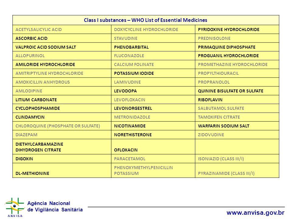 Class I substances – WHO List of Essential Medicines