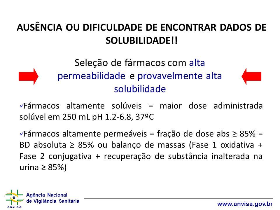 AUSÊNCIA OU DIFICULDADE DE ENCONTRAR DADOS DE SOLUBILIDADE!!