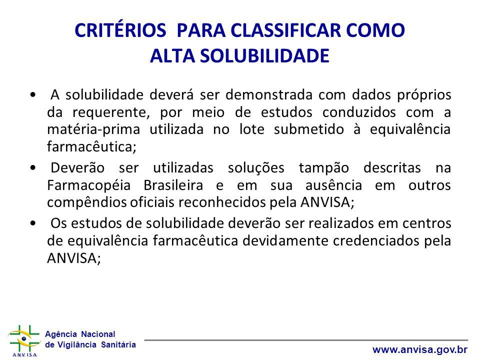 CRITÉRIOS PARA CLASSIFICAR COMO ALTA SOLUBILIDADE