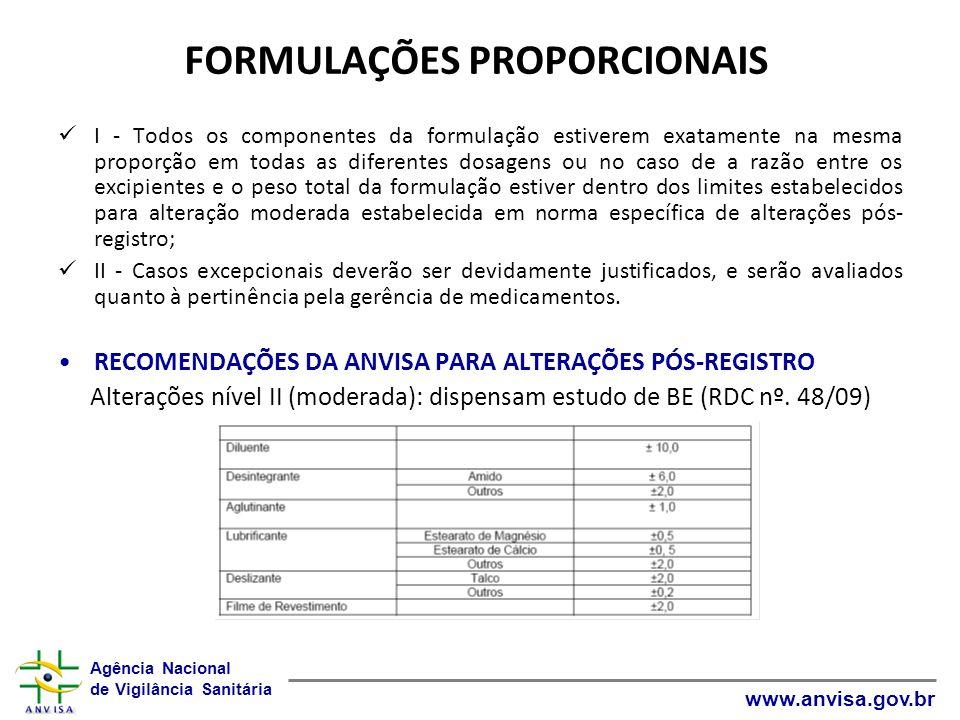 FORMULAÇÕES PROPORCIONAIS