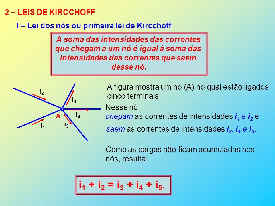 i1 + i2 = i3 + i4 + i5. 2 – LEIS DE KIRCCHOFF