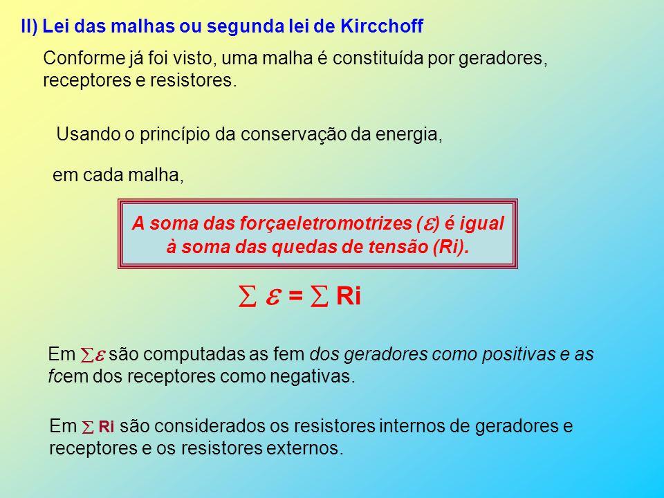   =  Ri II) Lei das malhas ou segunda lei de Kircchoff