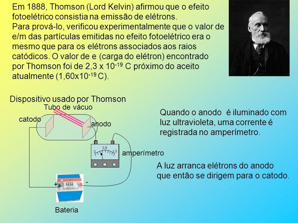 Em 1888, Thomson (Lord Kelvin) afirmou que o efeito