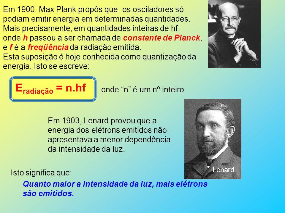 Eradiação = n.hf Em 1900, Max Plank propôs que os osciladores só