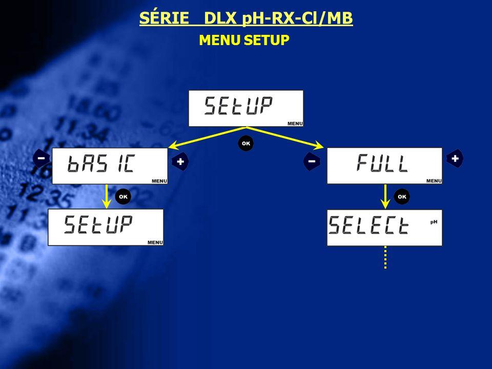 SÉRIE DLX pH-RX-Cl/MB MENU SETUP
