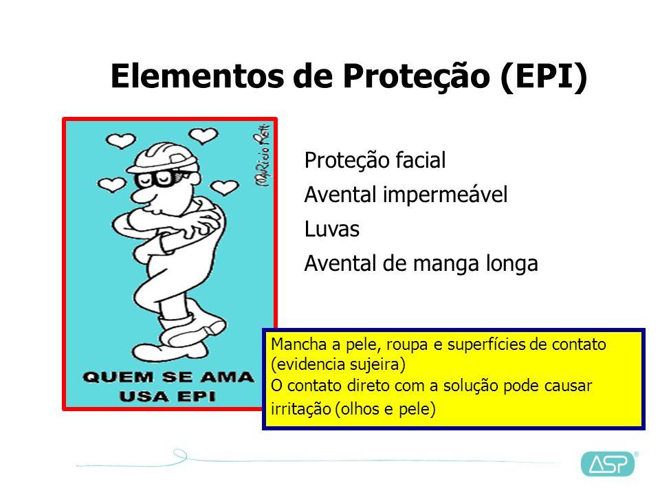 Elementos de Proteção (EPI)