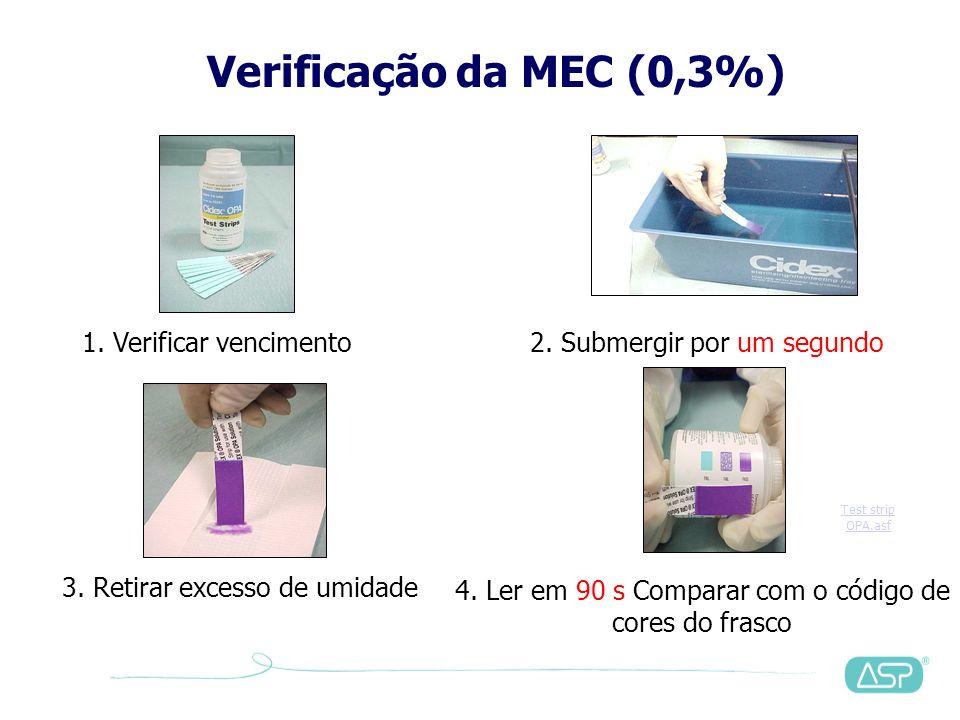 Verificação da MEC (0,3%) 1. Verificar vencimento
