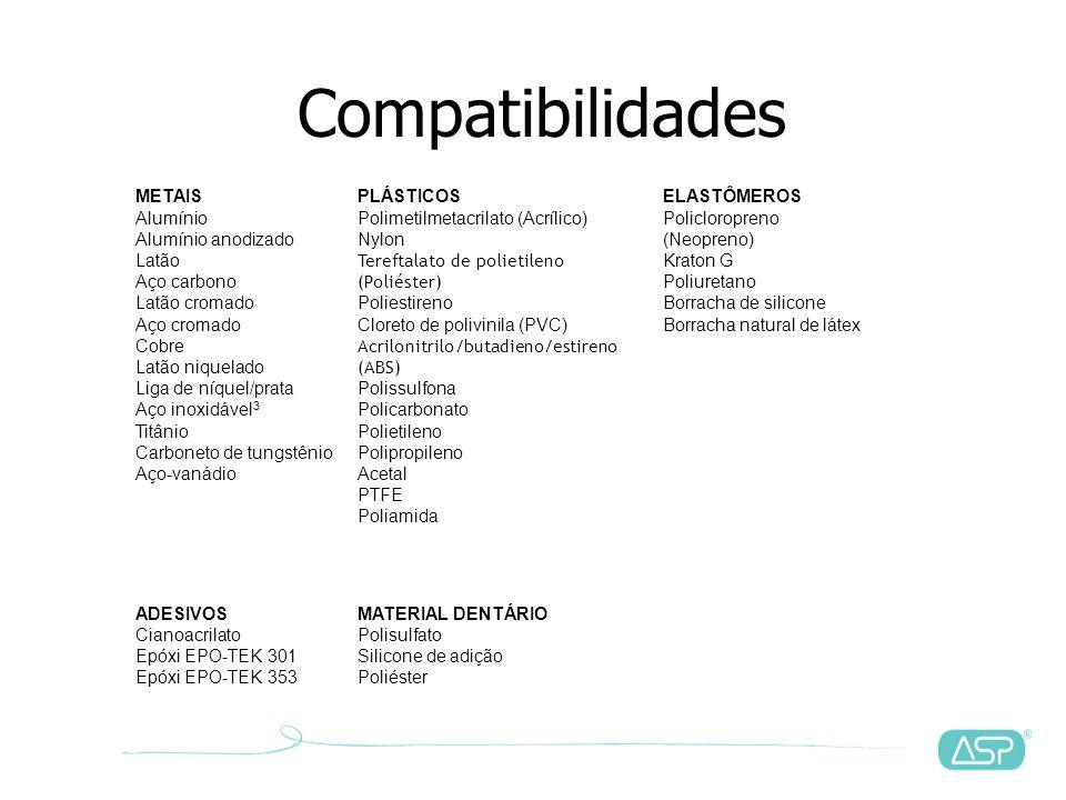Compatibilidades METAIS Alumínio Alumínio anodizado Latão Aço carbono