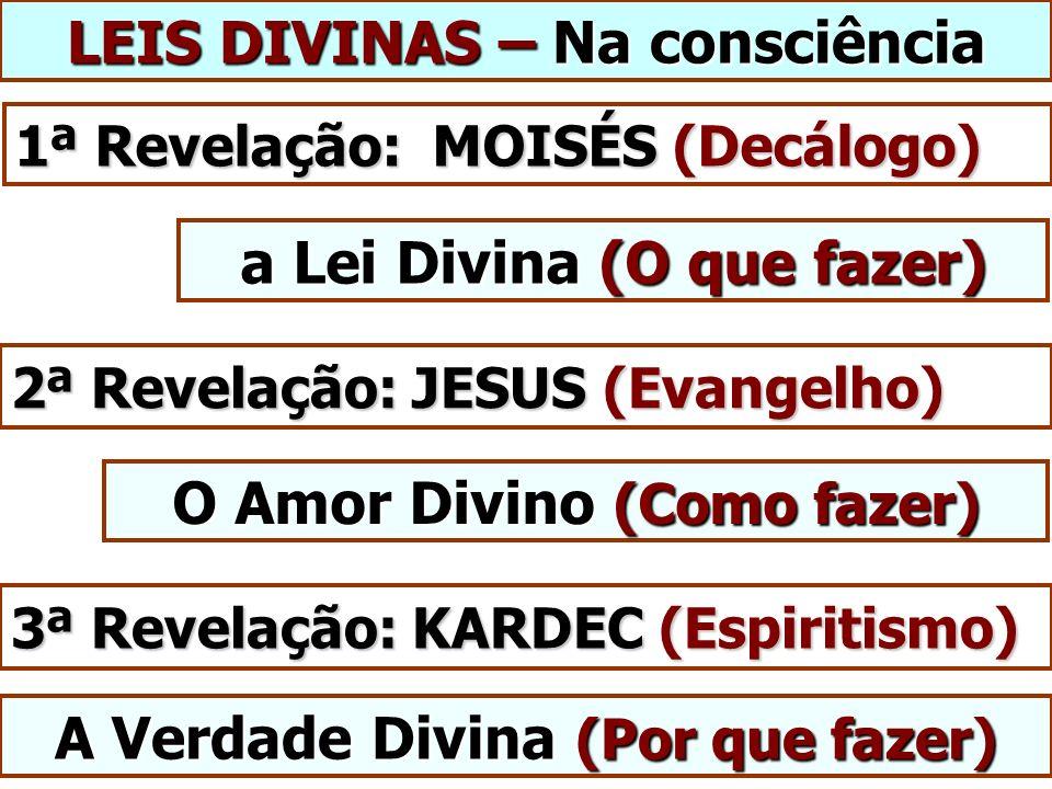 LEIS DIVINAS – Na consciência