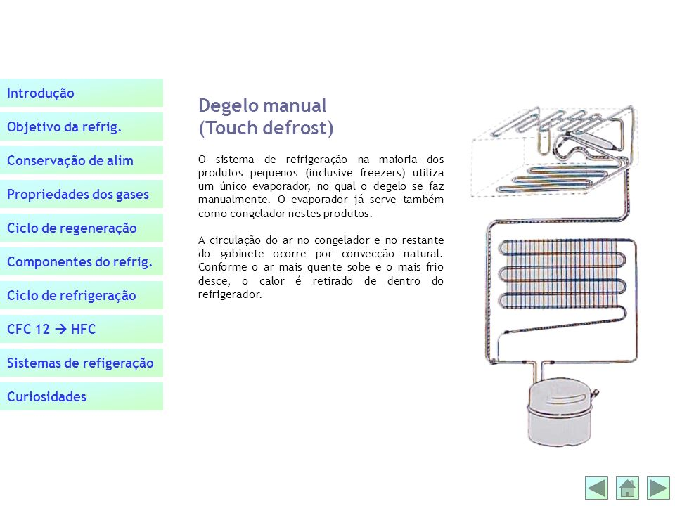 Degelo manual (Touch defrost)