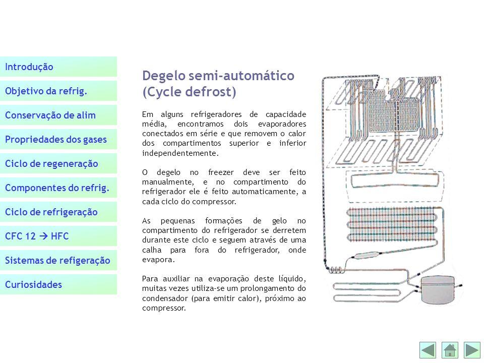 Degelo semi-automático (Cycle defrost)
