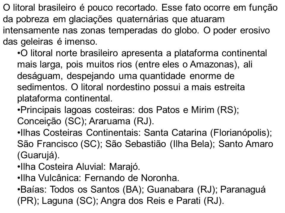 O litoral brasileiro é pouco recortado