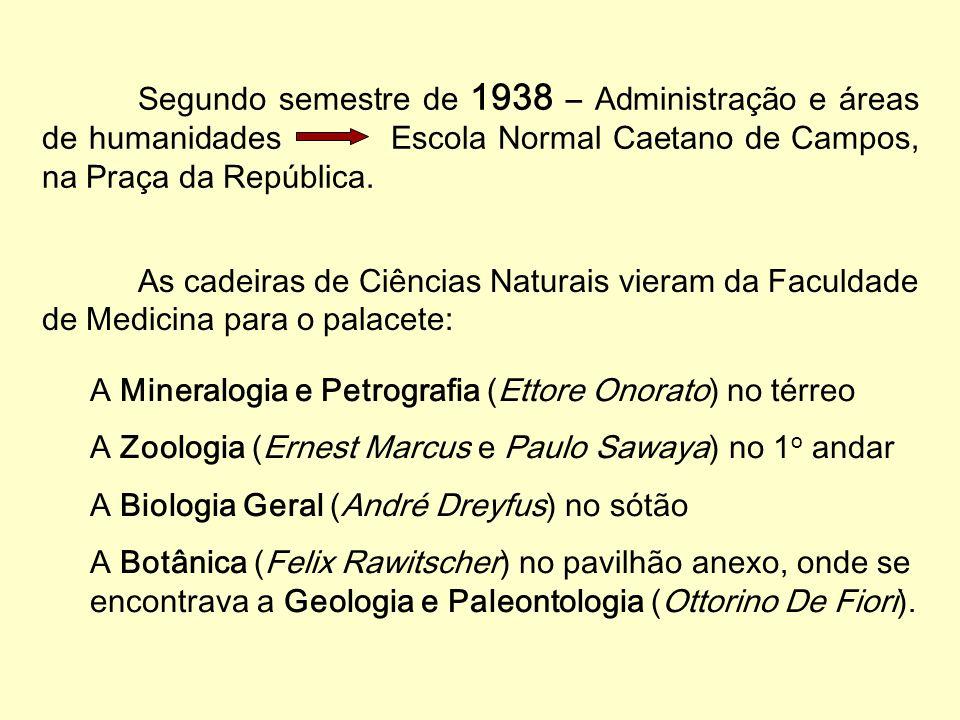 Segundo semestre de 1938 – Administração e áreas de humanidades Escola Normal Caetano de Campos, na Praça da República.