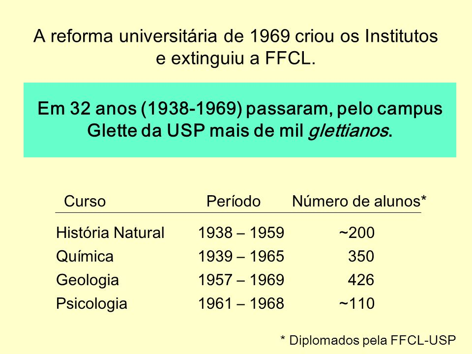 A reforma universitária de 1969 criou os Institutos e extinguiu a FFCL.